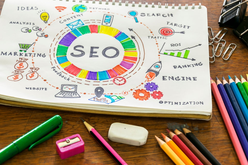 Buy SEO Package-How Can It Help