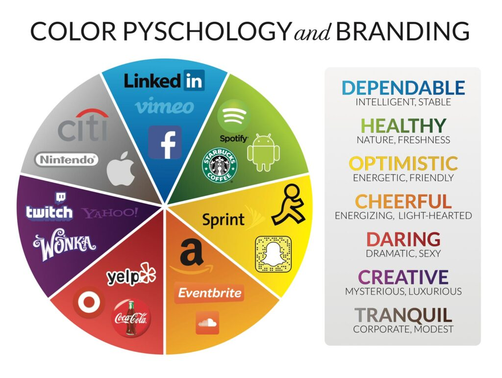 color psychology branding