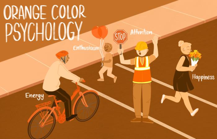 orange psychology
